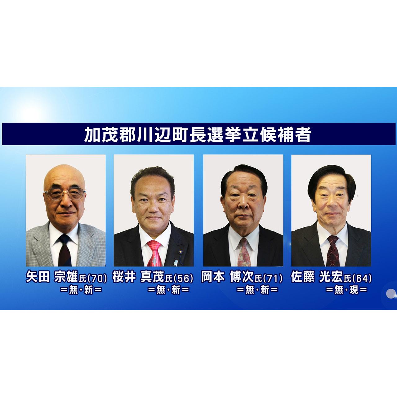 任期満了に伴う岐阜県川辺町の町長選挙は20日告示され、現職と新人あわせて4人が立...