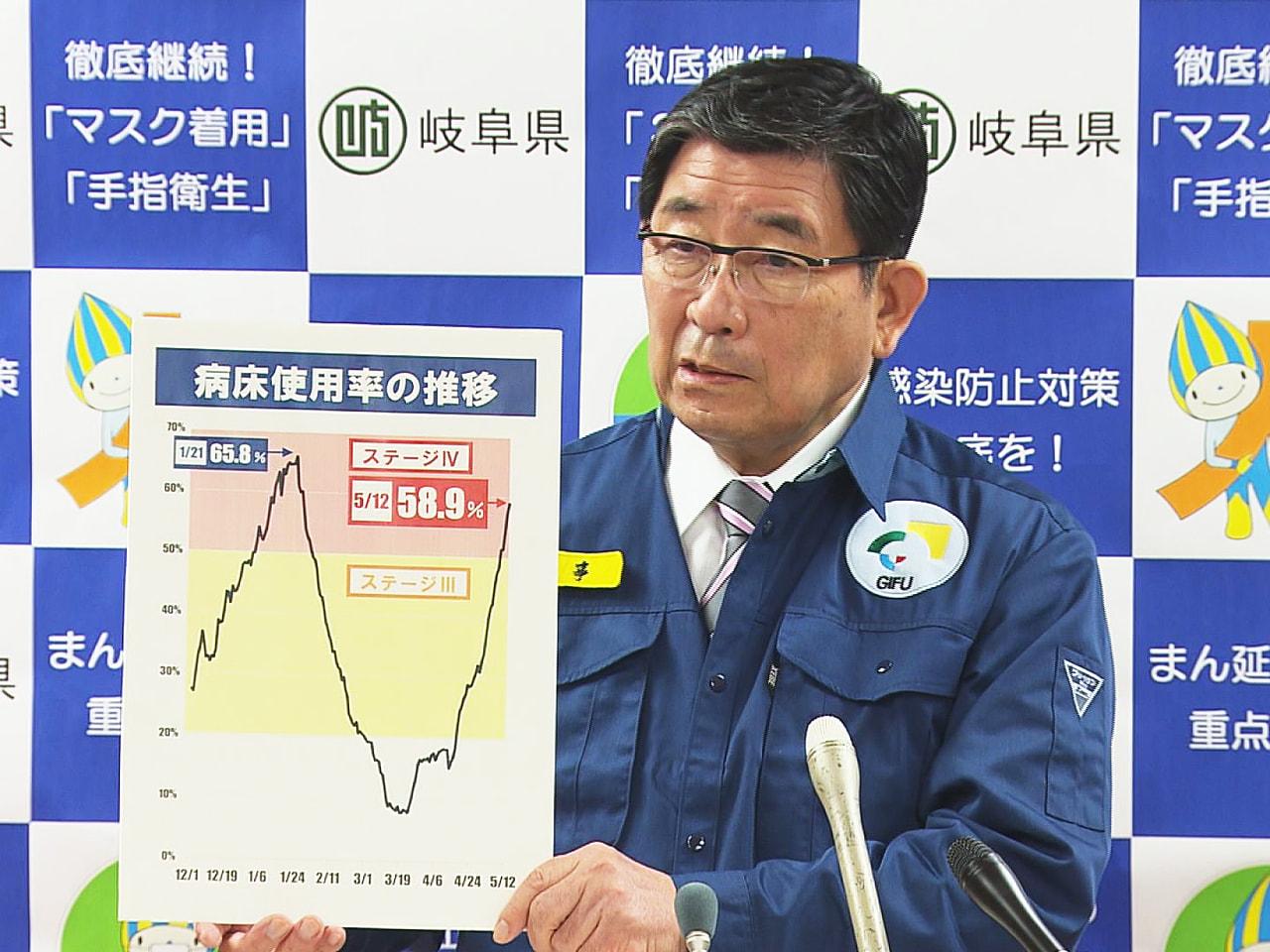 岐阜県で12日、新型コロナウイルスの新たな感染者が過去最多の134人確認されまし...