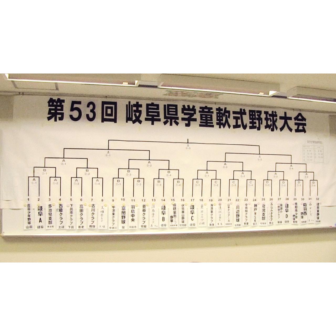 8月開幕する岐阜県内の学童野球の頂点を決める第53回県学童軟式野球大会の組み合わ...