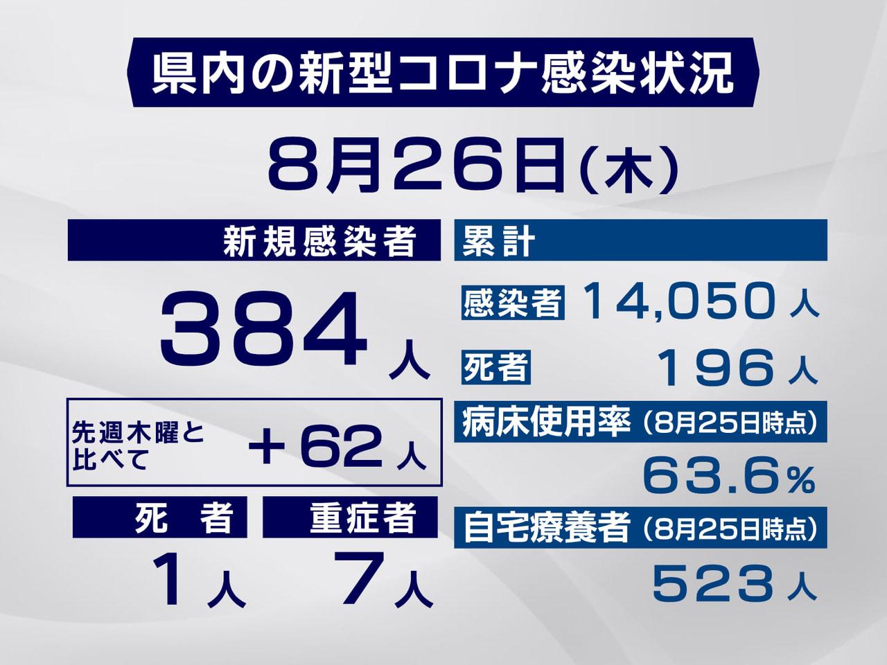 岐阜県と岐阜市は26日、新型コロナウイルスの感染者が過去最多の384人確認され、...